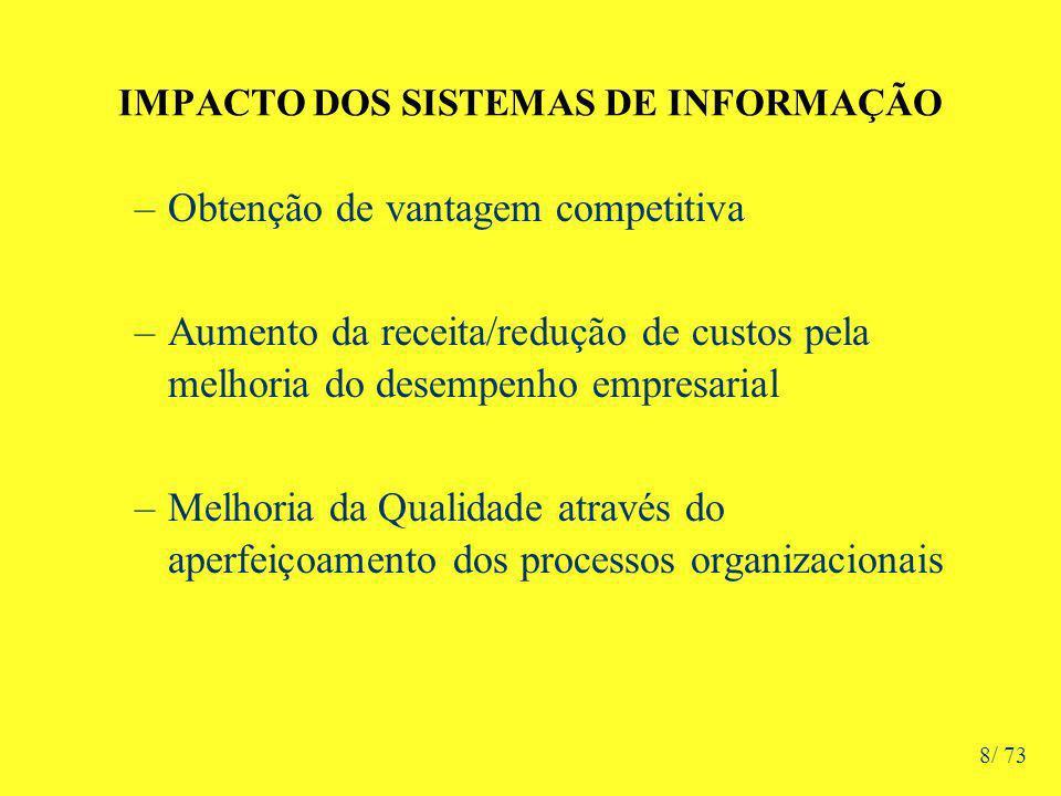 IMPACTO DOS SISTEMAS DE INFORMAÇÃO –Obtenção de vantagem competitiva –Aumento da receita/redução de custos pela melhoria do desempenho empresarial –Melhoria da Qualidade através do aperfeiçoamento dos processos organizacionais 8/ 73