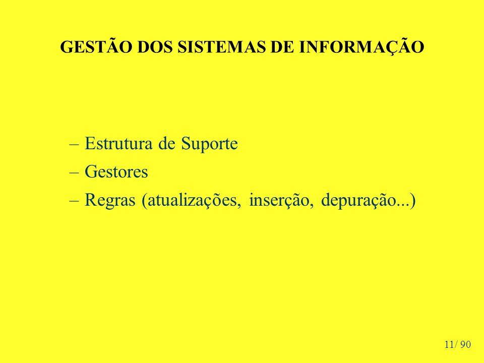 GESTÃO DOS SISTEMAS DE INFORMAÇÃO –Estrutura de Suporte –Gestores –Regras (atualizações, inserção, depuração...) 11/ 90