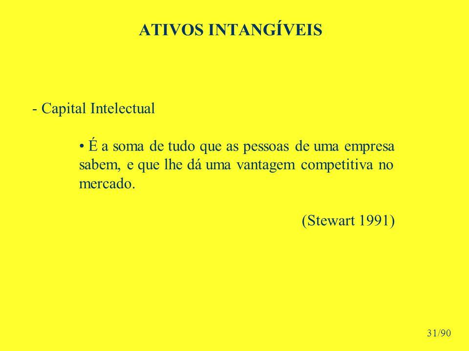 ATIVOS INTANGÍVEIS - Capital Intelectual É a soma de tudo que as pessoas de uma empresa sabem, e que lhe dá uma vantagem competitiva no mercado.