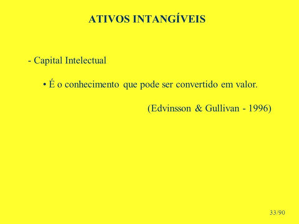 ATIVOS INTANGÍVEIS - Capital Intelectual É o conhecimento que pode ser convertido em valor.