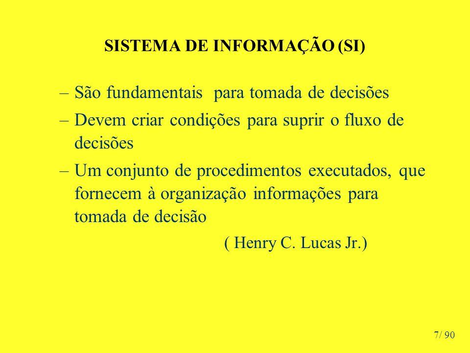 SISTEMA DE INFORMAÇÃO (SI) –São fundamentais para tomada de decisões –Devem criar condições para suprir o fluxo de decisões –Um conjunto de procedimentos executados, que fornecem à organização informações para tomada de decisão ( Henry C.