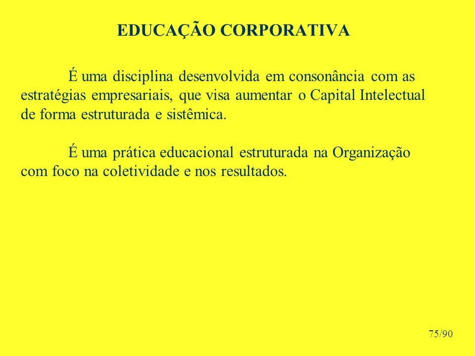 EDUCAÇÃO CORPORATIVA É uma disciplina desenvolvida em consonância com as estratégias empresariais, que visa aumentar o Capital Intelectual de forma estruturada e sistêmica.