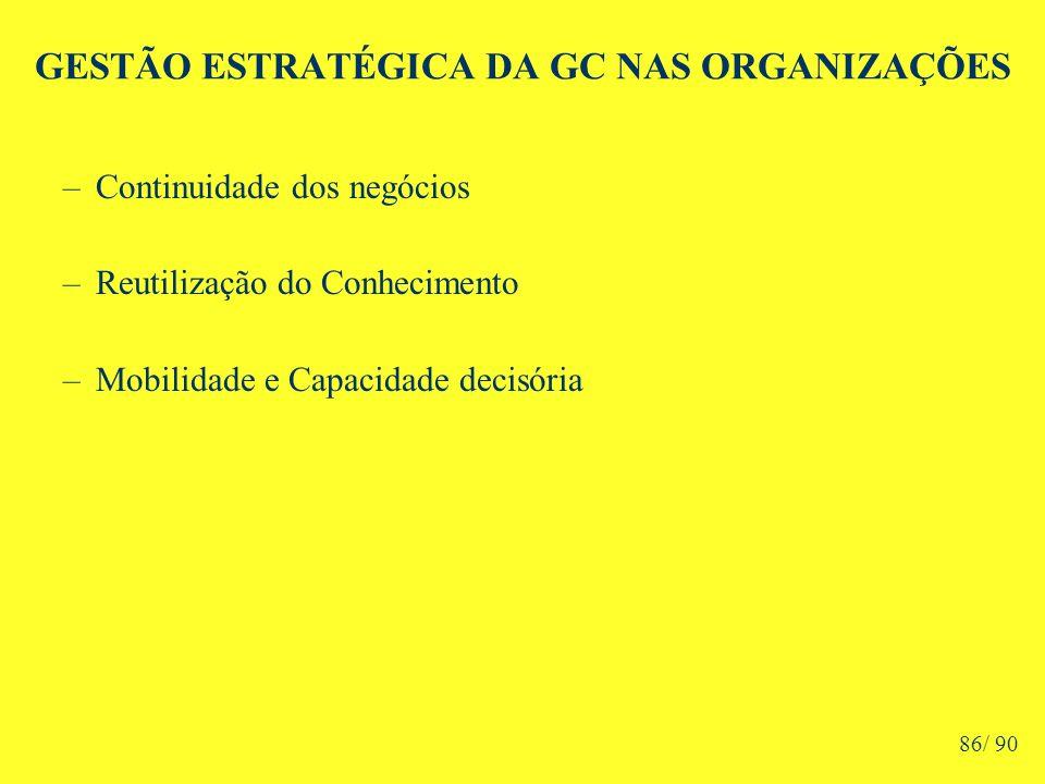 GESTÃO ESTRATÉGICA DA GC NAS ORGANIZAÇÕES –Continuidade dos negócios –Reutilização do Conhecimento –Mobilidade e Capacidade decisória 86/ 90