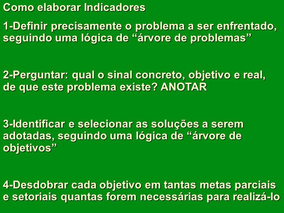 Como elaborar Indicadores 1-Definir precisamente o problema a ser enfrentado, seguindo uma lógica de árvore de problemas 2-Perguntar: qual o sinal concreto, objetivo e real, de que este problema existe.