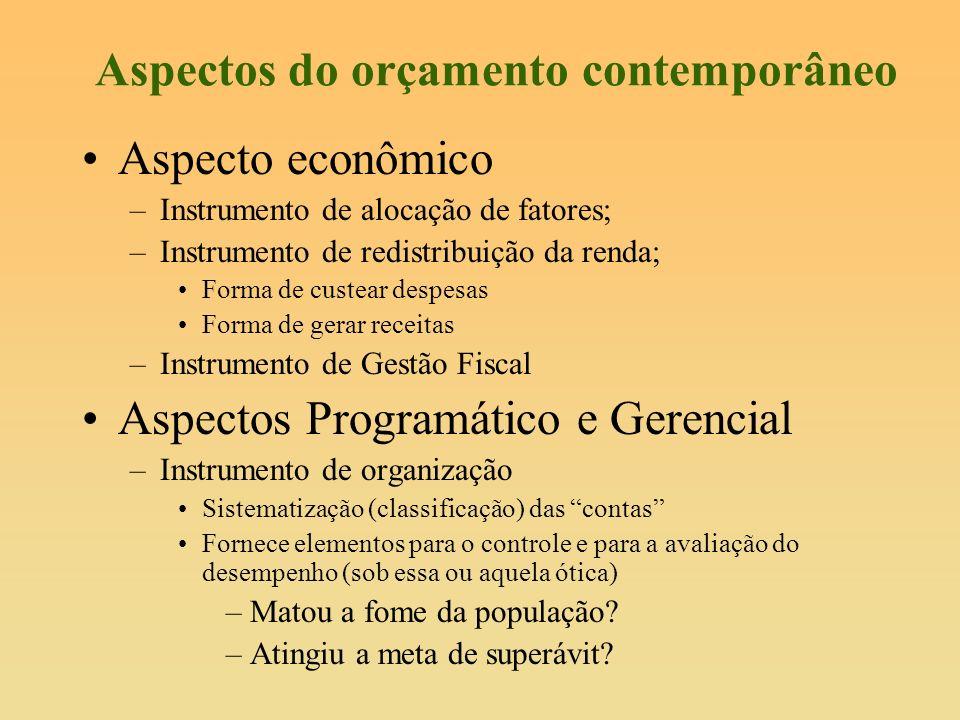 Aspectos do orçamento contemporâneo Aspecto econômico –Instrumento de alocação de fatores; –Instrumento de redistribuição da renda; Forma de custear d