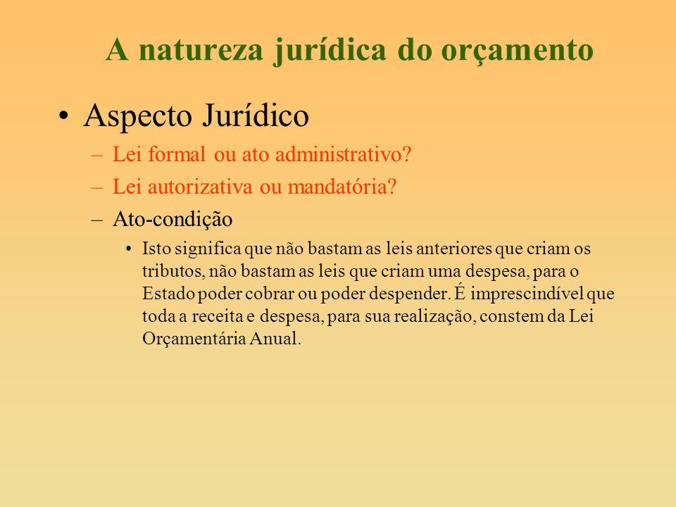 A natureza jurídica do orçamento Aspecto Jurídico –Lei formal ou ato administrativo? –Lei autorizativa ou mandatória? –Ato-condição Isto significa que