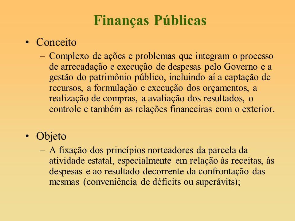 Finanças Públicas Desdobramentos –Fluxos monetários Alocação de recursos –Distribuição de renda –Estabilidade do nível de preços –Crescimento econômico –Empregabilidade –Dívida –Emissão de moeda –Gestão de câmbio etc.