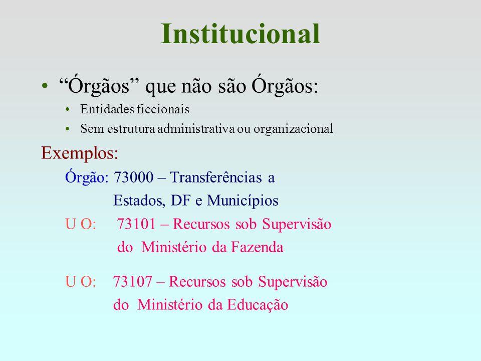 Institucional Duas categorias classificatórias: ä ÓRGÃO (XX) ä UNIDADE ORÇAMENTÁRIA (XXX) Exemplos: Órgão: 02000 – Senado Federal UO: 02101 – Senado F