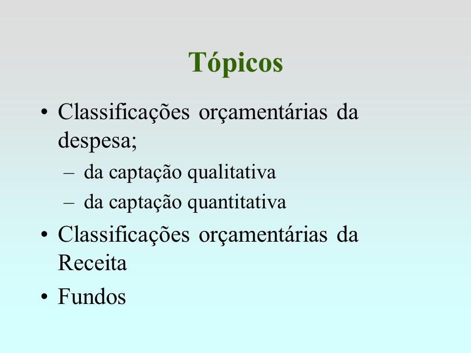 Tópicos Classificações orçamentárias da despesa; – da captação qualitativa – da captação quantitativa Classificações orçamentárias da Receita Fundos