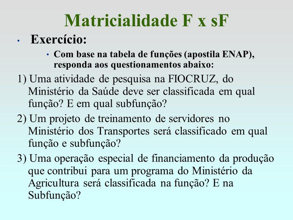 Matricialidade F x sF Órgão: 32 - MME Ação: 4641 - Publicidade de utilidade pública Função: 25 - Energia Subfunção: 131 - Comunicação social Órgão:01