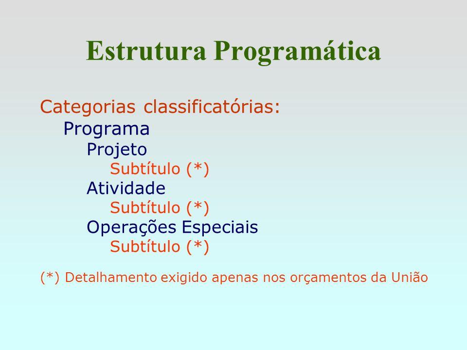 Estrutura Programática moderna É a mais moderna das classificações. Orçamento-Programa É a classificação básica do Orçamento-Programa. realizaçõesresu