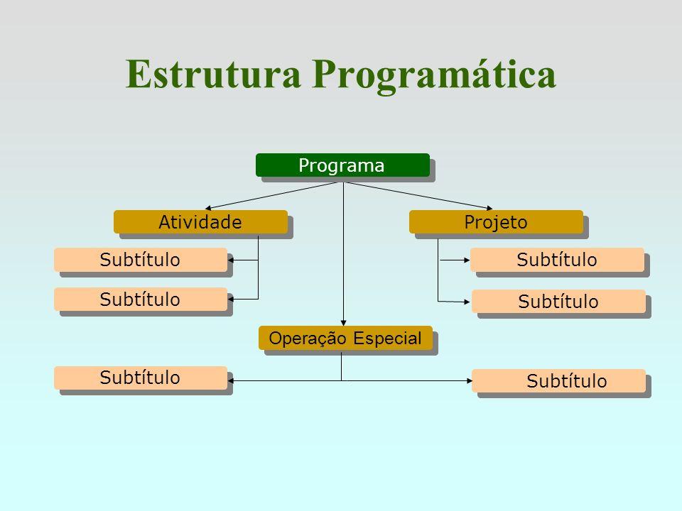 Estrutura Programática Categorias classificatórias: Programa Projeto Subtítulo (*) Atividade Subtítulo (*) Operações Especiais Subtítulo (*) (*) Detal