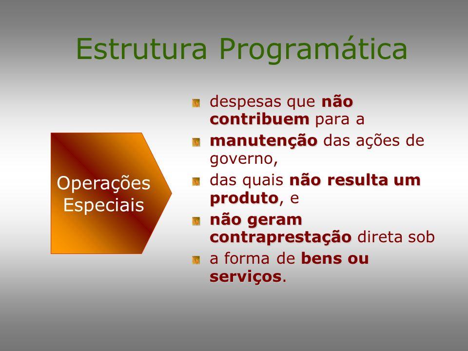 Estrutura Programática instrumento de programação para programa alcançar o objetivo de um programa, envolvendo um conjunto de operações limitadas no t