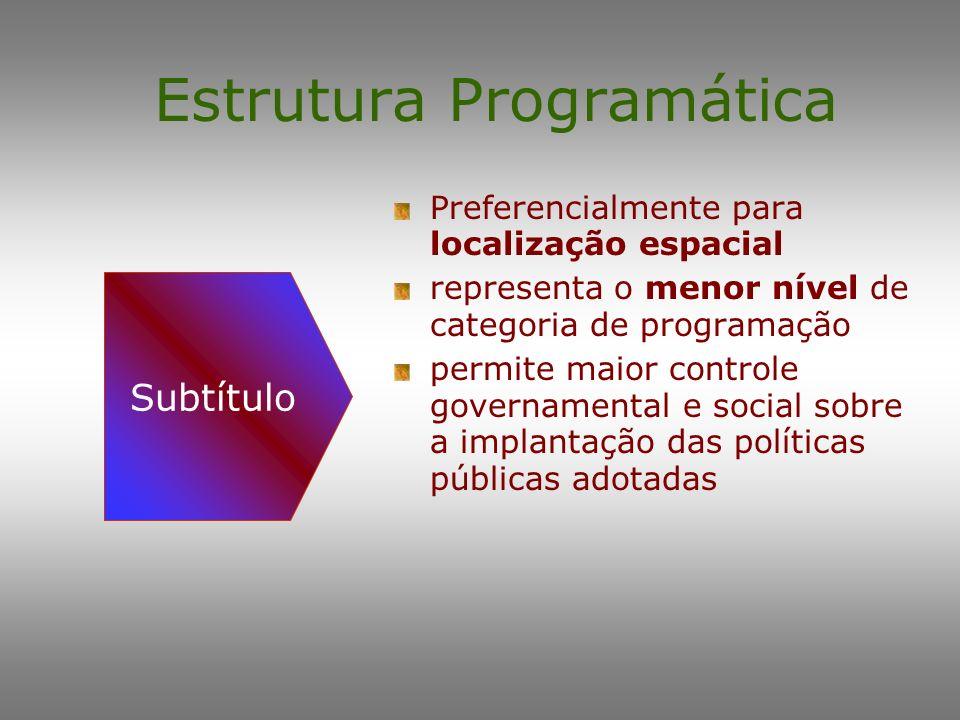 Estrutura Programática não contribuem despesas que não contribuem para a manutenção manutenção das ações de governo, não resulta um produto das quais
