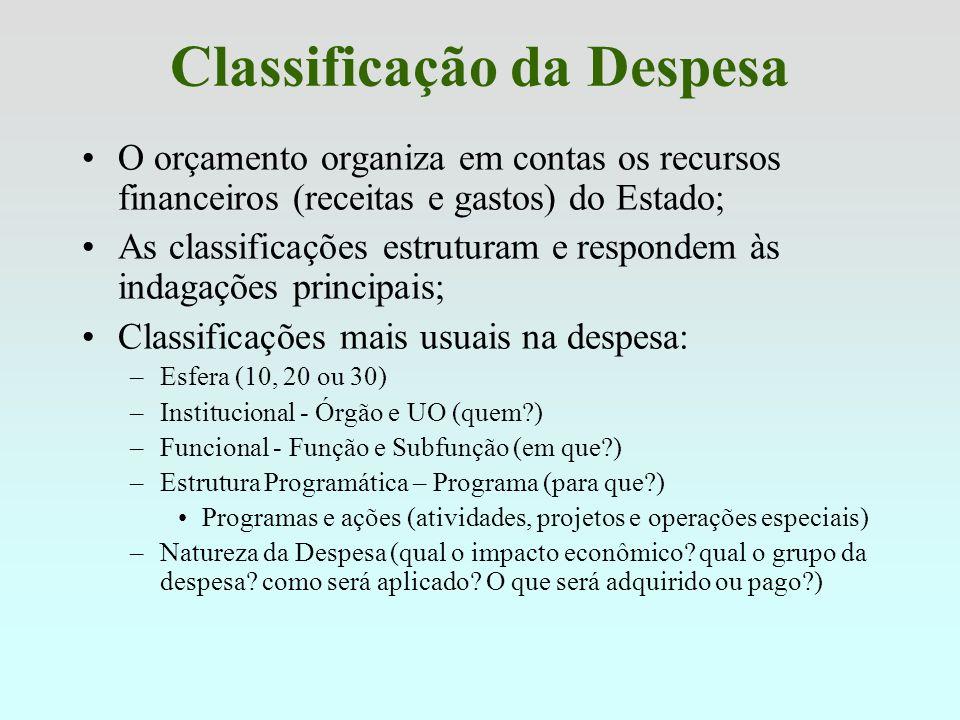 Institucional da Receita Classificação necessária nos grandes orçamentos.