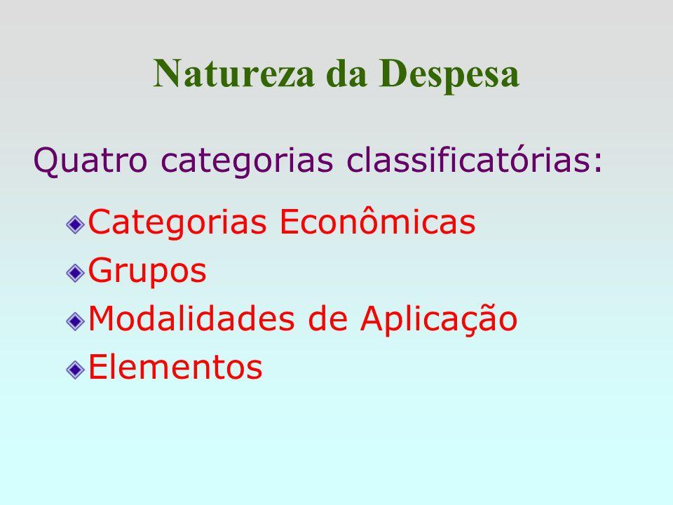 Classificação Funcional e Estrutura Programática (etapa quantitativa) 1. Categoria Econômica da Despesa Grupo da Despesa (GND) Modalidade da Aplicação