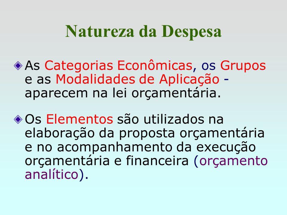 Natureza da Despesa Quatro categorias classificatórias: Categorias Econômicas Grupos Modalidades de Aplicação Elementos