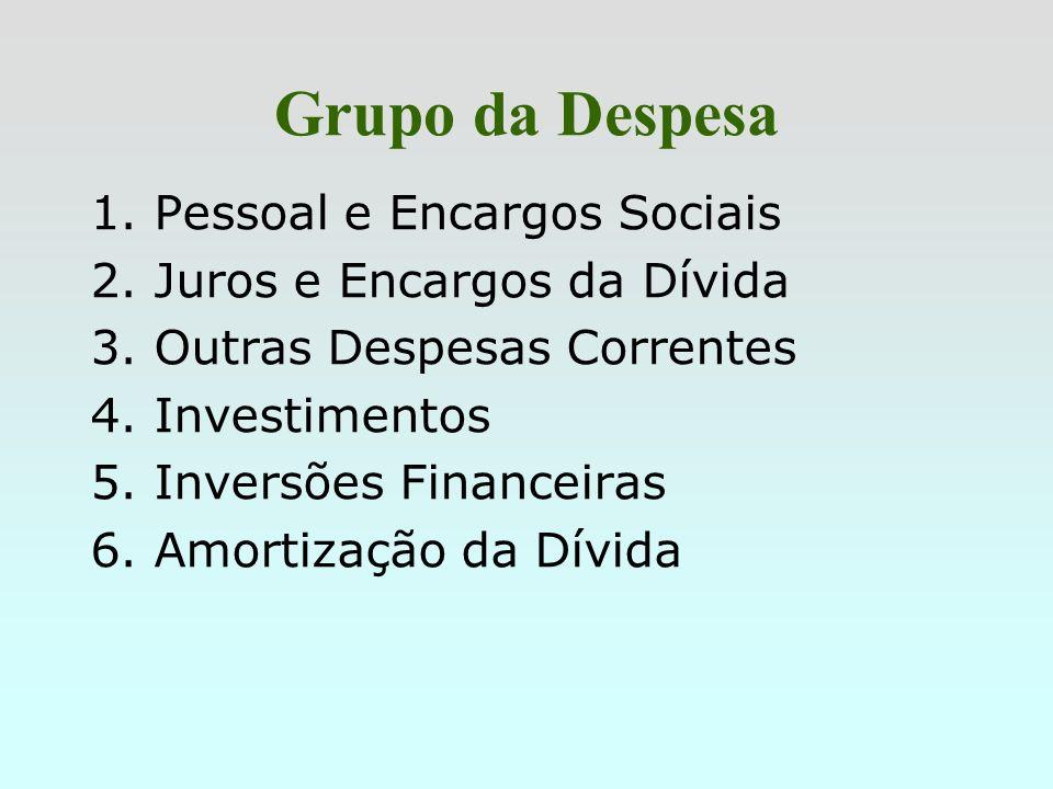 Grupo da Despesa Finalidade principal: demonstrar as despesas por grupos de elementos e por subcategorias econômicas. É constituída por seis grupos.