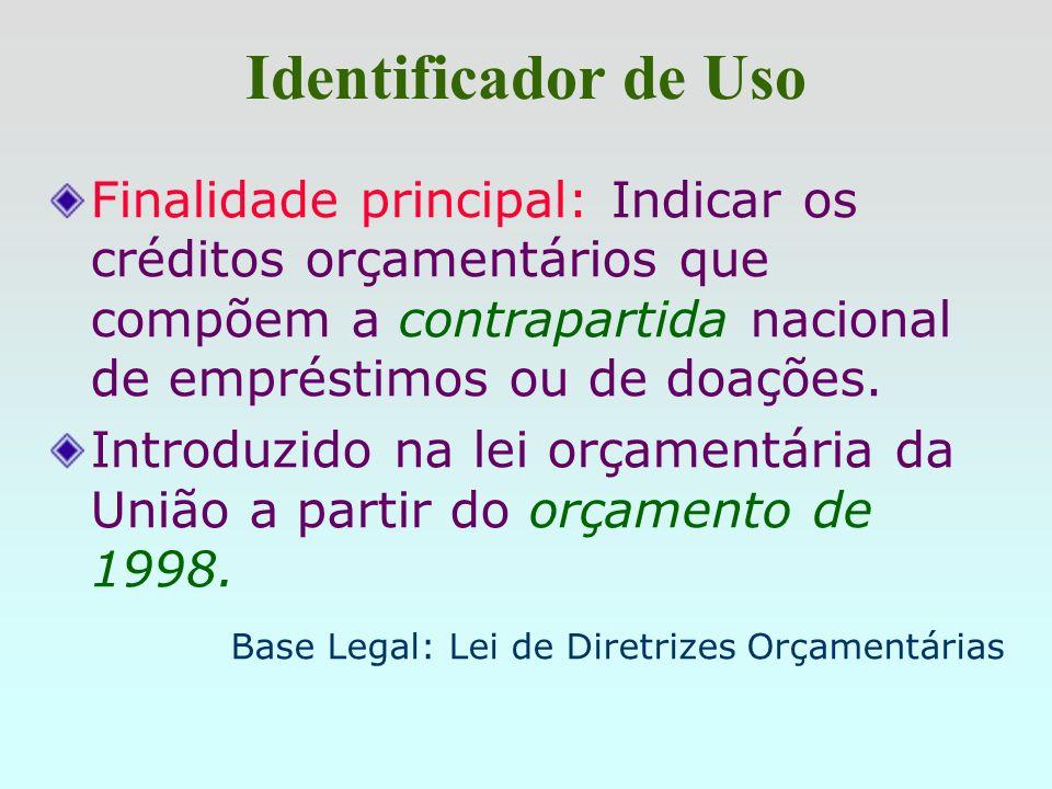 Natureza da Despesa Base legal: Classificação adotada a partir de 1990 pelo orçamento federal por determinação da LDO. Portaria Interministerial nº 16