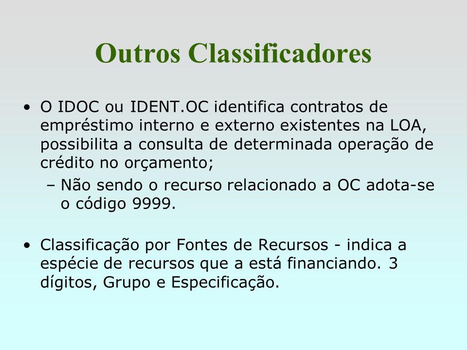 Identificador de Uso 0. Recursos não destinados à contrapartida 1. Contrapartida de empréstimos do Banco Mundial (BIRD) 2. Contrapartida de empréstimo