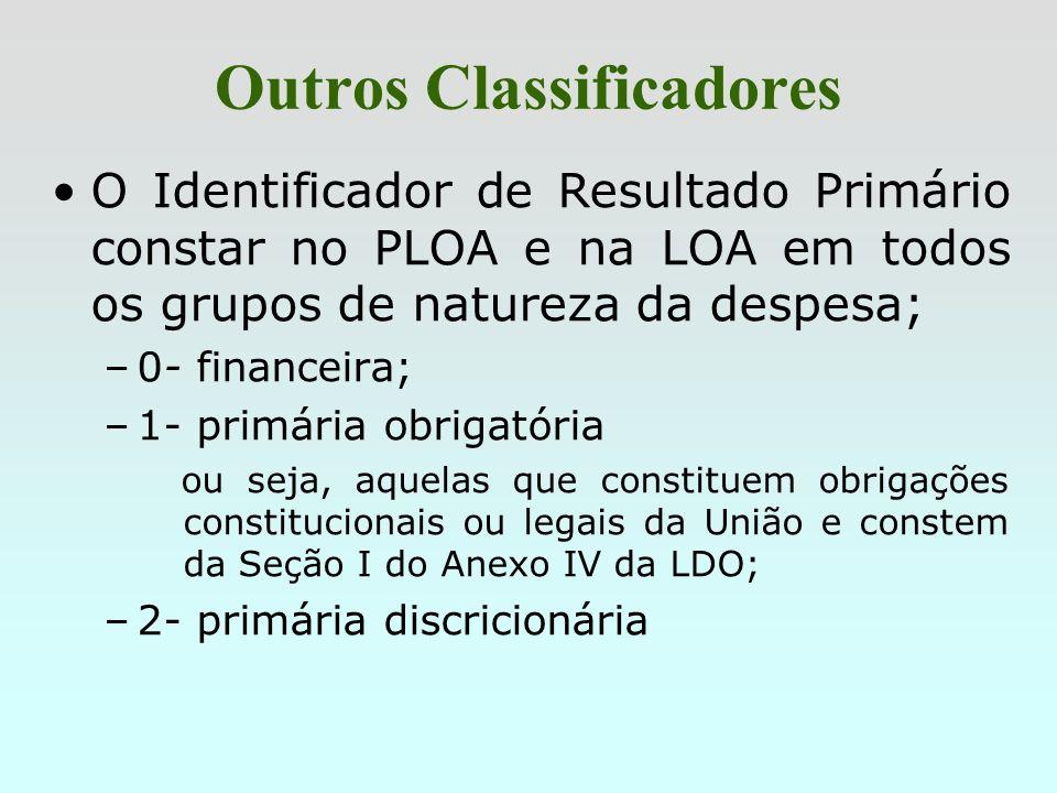 Outros Classificadores O IDOC ou IDENT.OC identifica contratos de empréstimo interno e externo existentes na LOA, possibilita a consulta de determinad