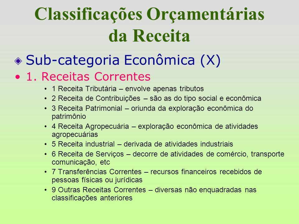 Classificações Orçamentárias da Receita Categoria Econômica (X) 1. Receitas Correntes 2. Receitas de Capital Possibilita organizar o orçamento corrent