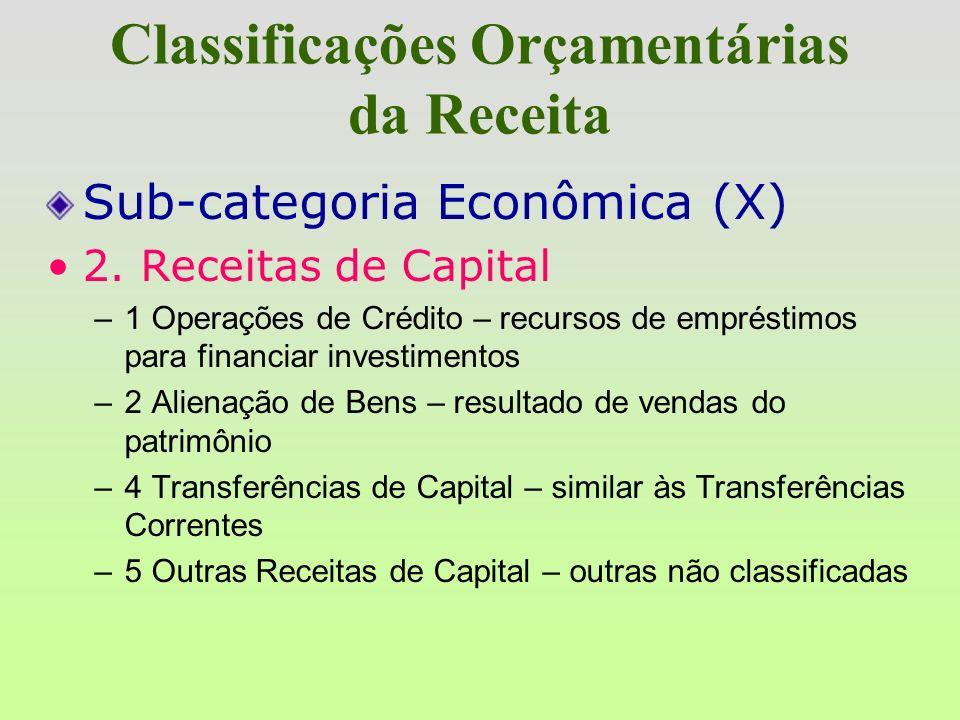 Classificações Orçamentárias da Receita Sub-categoria Econômica (X) 1. Receitas Correntes 1 Receita Tributária – envolve apenas tributos 2 Receita de