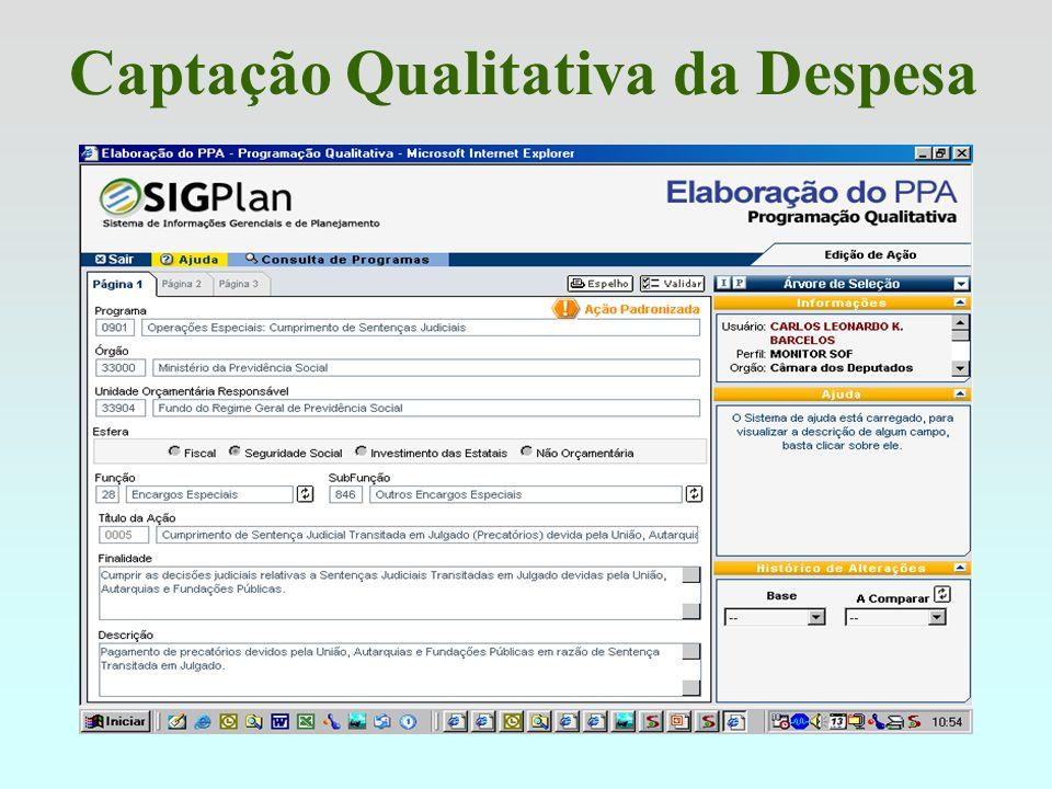Estrutura e Conceito RECEITA ORÇAMENTÁRIA Classificação da Receita X.