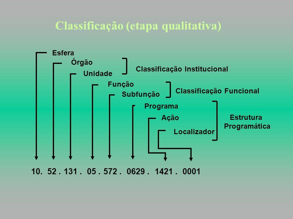 Classificação (etapa qualitativa) 10.