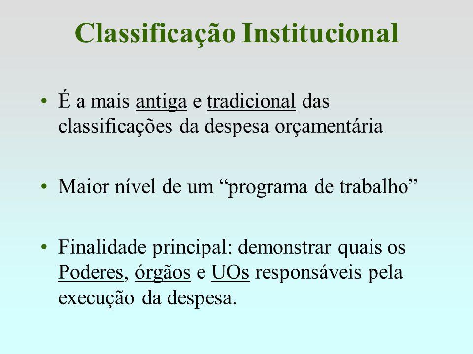 Natureza da Despesa Base legal: Classificação adotada a partir de 1990 pelo orçamento federal por determinação da LDO.
