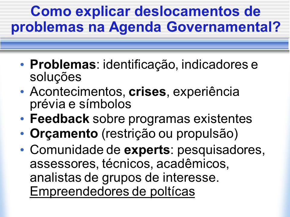 Como explicar deslocamentos dentro da Agenda Governamental.