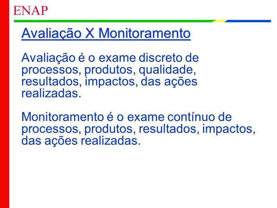 Avaliação X Monitoramento Avaliação X Monitoramento Avaliação é o exame discreto de processos, produtos, qualidade, resultados, impactos, das ações re