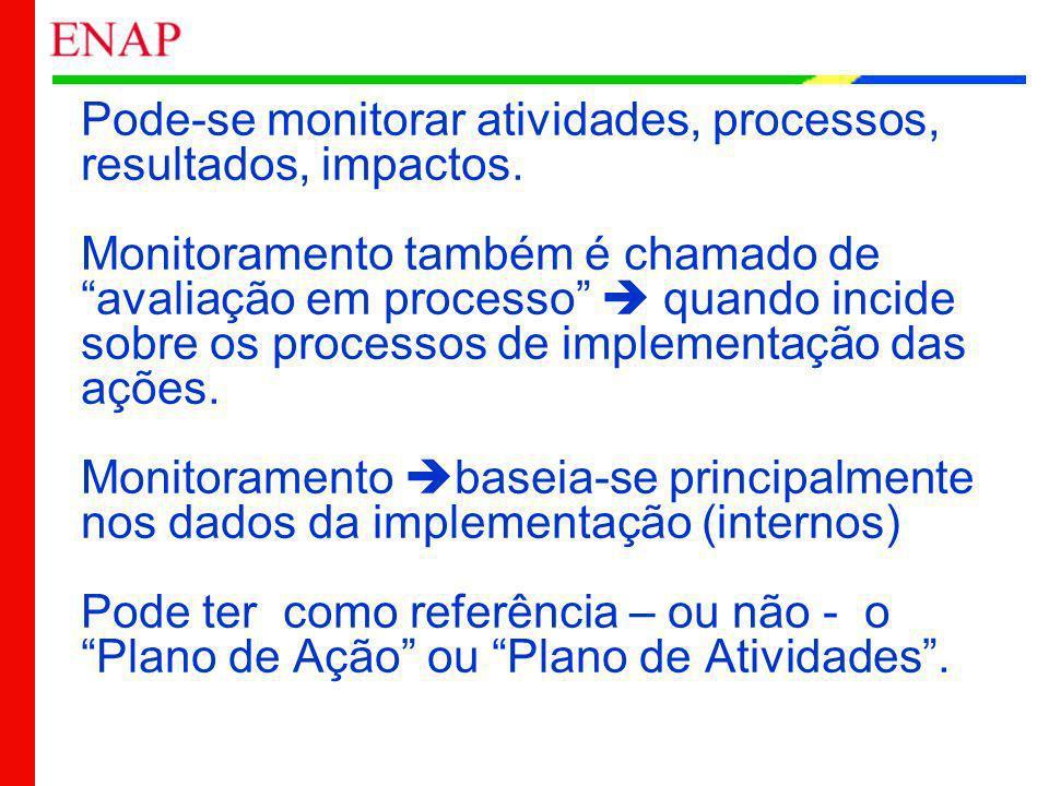 Pode-se monitorar atividades, processos, resultados, impactos. Monitoramento também é chamado de avaliação em processo quando incide sobre os processo