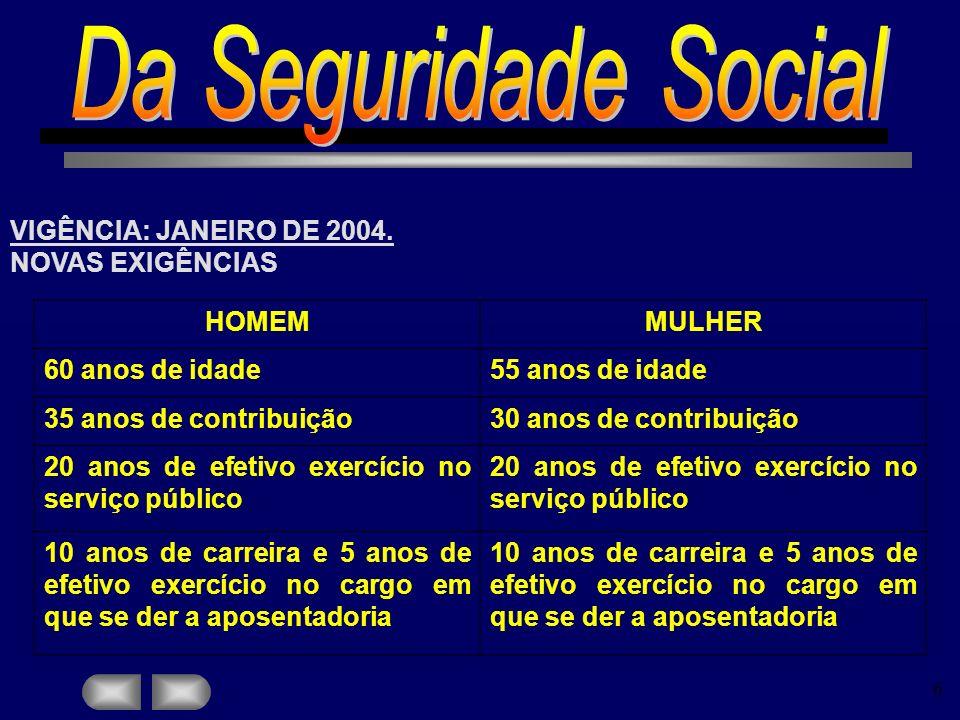 6 VIGÊNCIA: JANEIRO DE 2004. NOVAS EXIGÊNCIAS HOMEMMULHER 60 anos de idade55 anos de idade 35 anos de contribuição30 anos de contribuição 20 anos de e