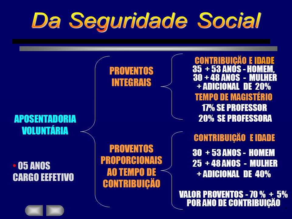 8 A TRANSIÇÃO DA EMENDA C ONSTITUCIONAL Nº 41/2003.