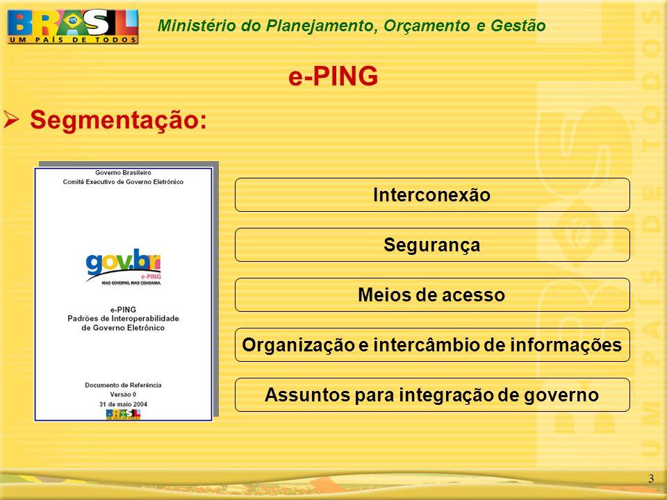 Ministério do Planejamento, Orçamento e Gestão 3 e-PING Segmentação: Segurança Interconexão Meios de acesso Assuntos para integração de governo Organização e intercâmbio de informações