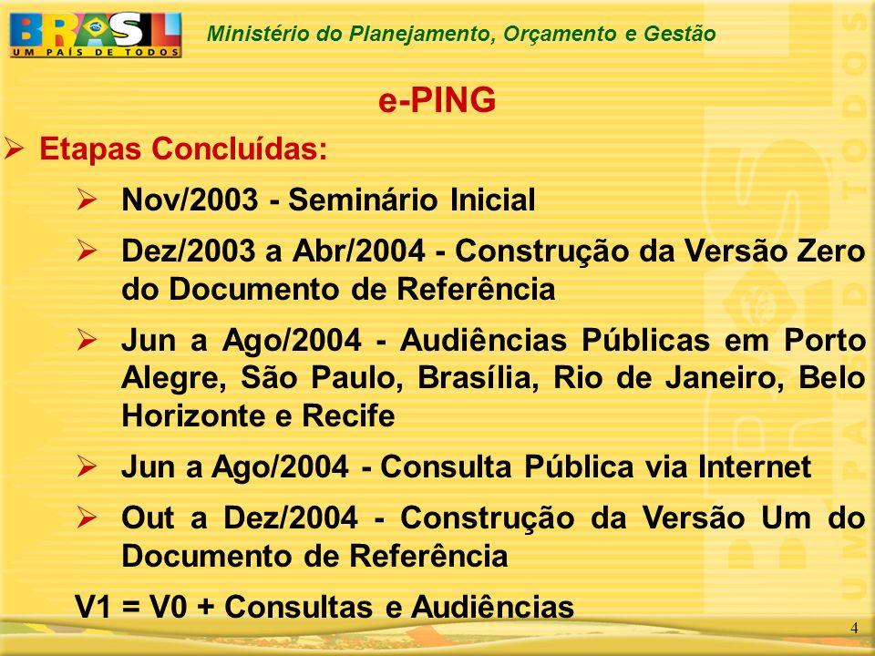 Ministério do Planejamento, Orçamento e Gestão 4 e-PING Etapas Concluídas: Nov/2003 - Seminário Inicial Dez/2003 a Abr/2004 - Construção da Versão Zer