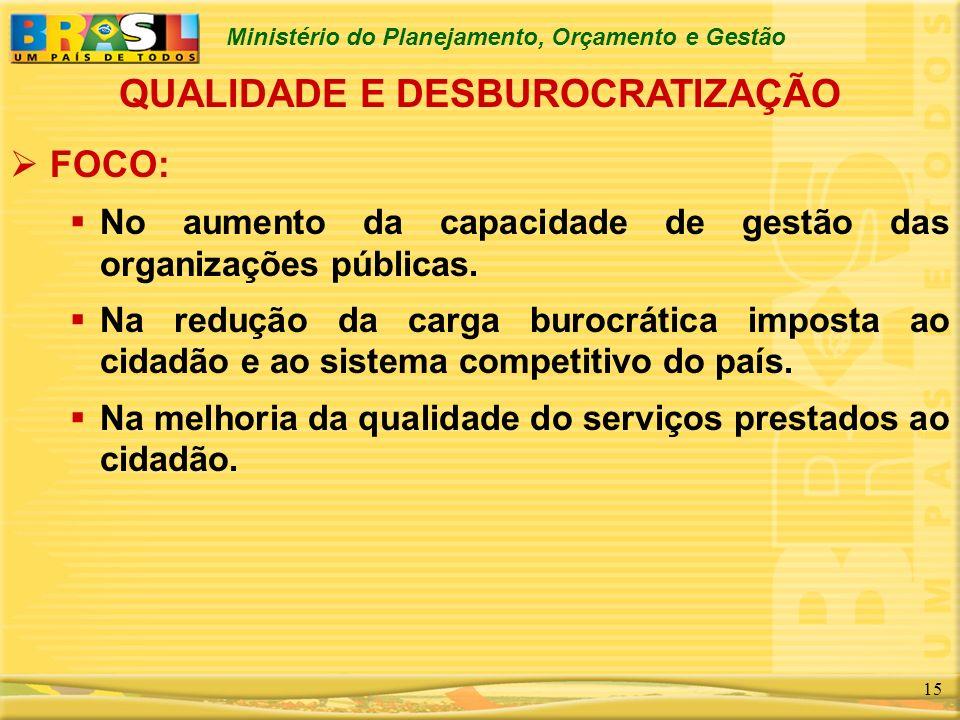 Ministério do Planejamento, Orçamento e Gestão 15 QUALIDADE E DESBUROCRATIZAÇÃO FOCO: No aumento da capacidade de gestão das organizações públicas. Na