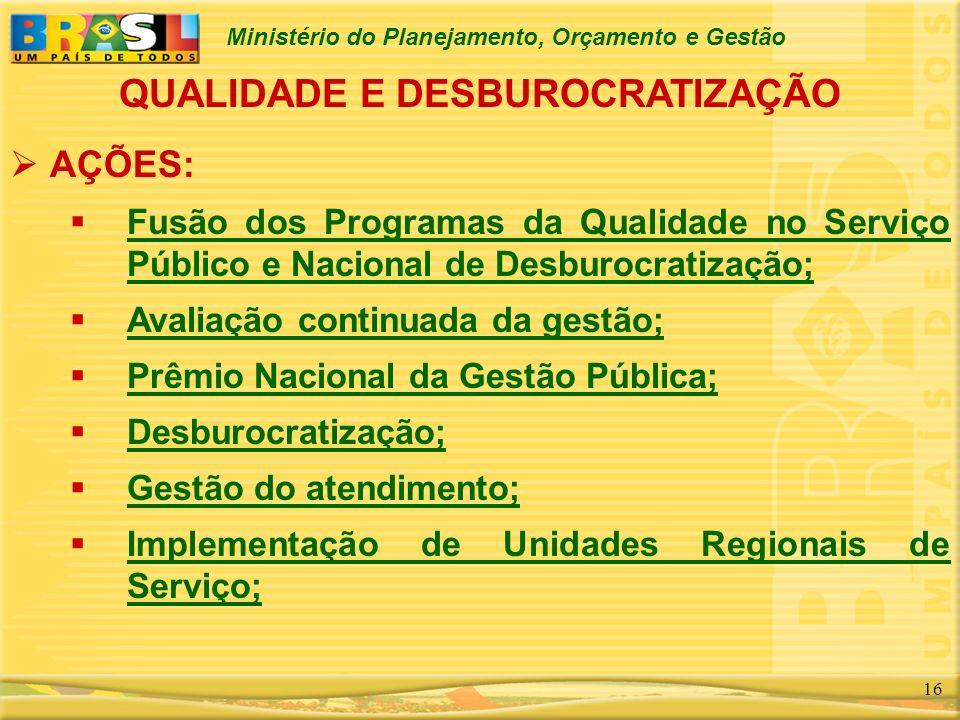Ministério do Planejamento, Orçamento e Gestão 16 AÇÕES: Fusão dos Programas da Qualidade no Serviço Público e Nacional de Desburocratização; Fusão do