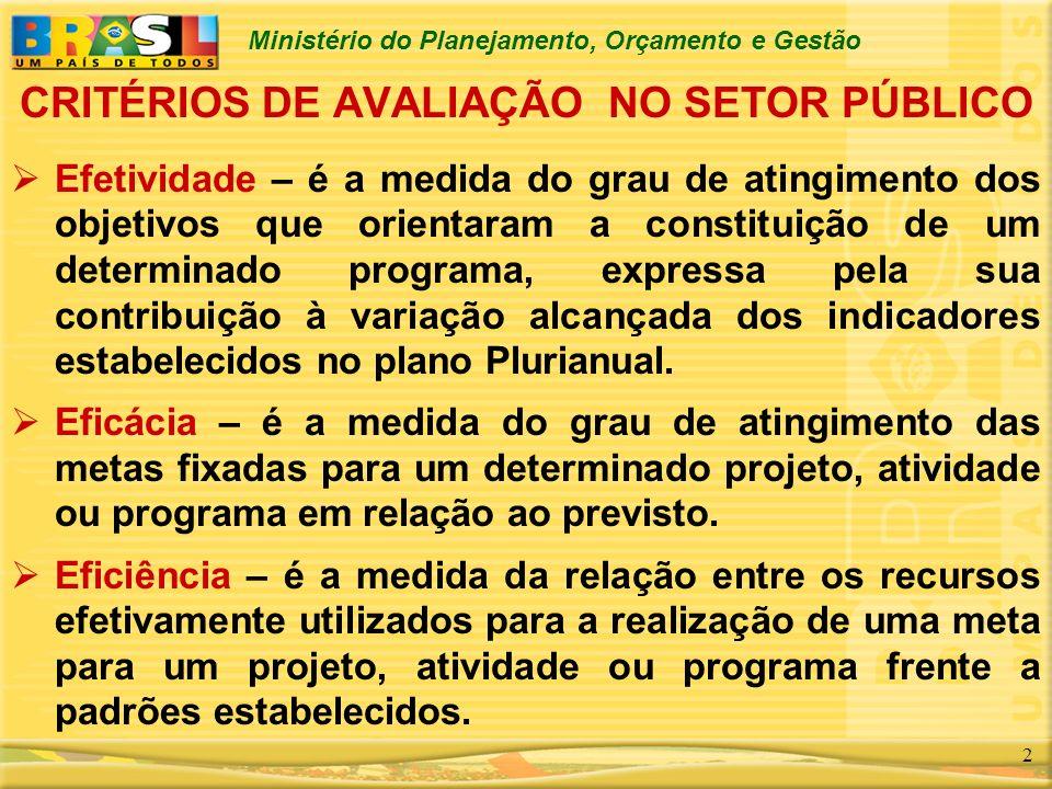 Ministério do Planejamento, Orçamento e Gestão 2 CRITÉRIOS DE AVALIAÇÃO NO SETOR PÚBLICO Efetividade – é a medida do grau de atingimento dos objetivos