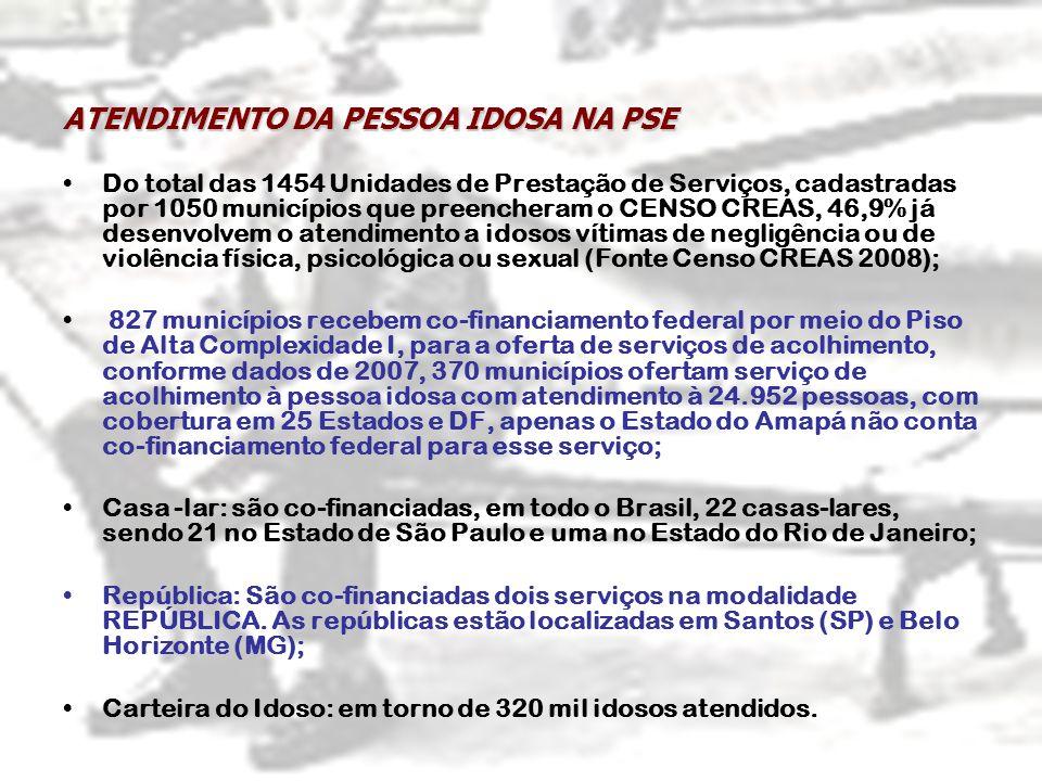 ATENDIMENTO DA PESSOA IDOSA NA PSE Do total das 1454 Unidades de Prestação de Serviços, cadastradas por 1050 municípios que preencheram o CENSO CREAS,