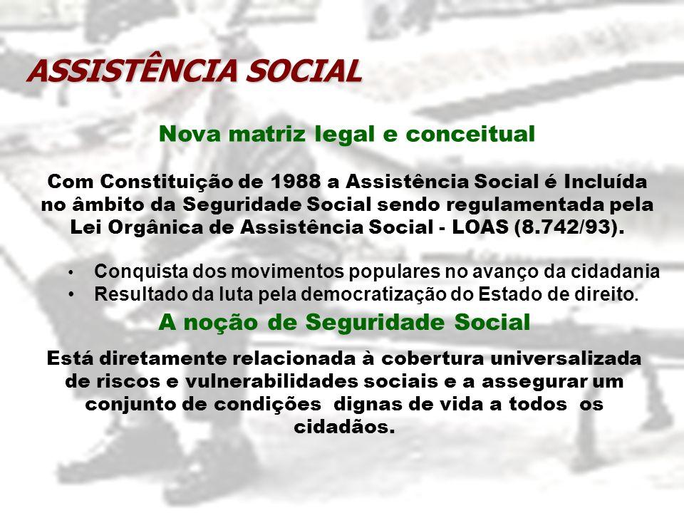 POLÍTICA PÚBLICA DE ASSISTÊNCIA SOCIAL Como política social pública, a assistência social inicia seu trânsito para um campo novo: o campo dos direitos, da universalização dos acessos e da responsabilidade estatal.