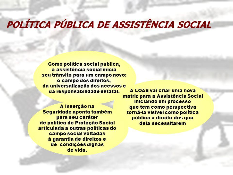 POLÍTICA PÚBLICA DE ASSISTÊNCIA SOCIAL Como política social pública, a assistência social inicia seu trânsito para um campo novo: o campo dos direitos
