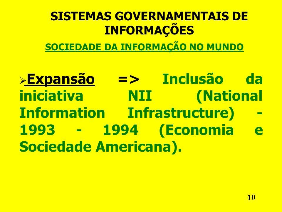 SISTEMAS GOVERNAMENTAIS DE INFORMAÇÕES SOCIEDADE DA INFORMAÇÃO NO MUNDO Expansão => Inclusão da iniciativa NII (National Information Infrastructure) - 1993 - 1994 (Economia e Sociedade Americana).