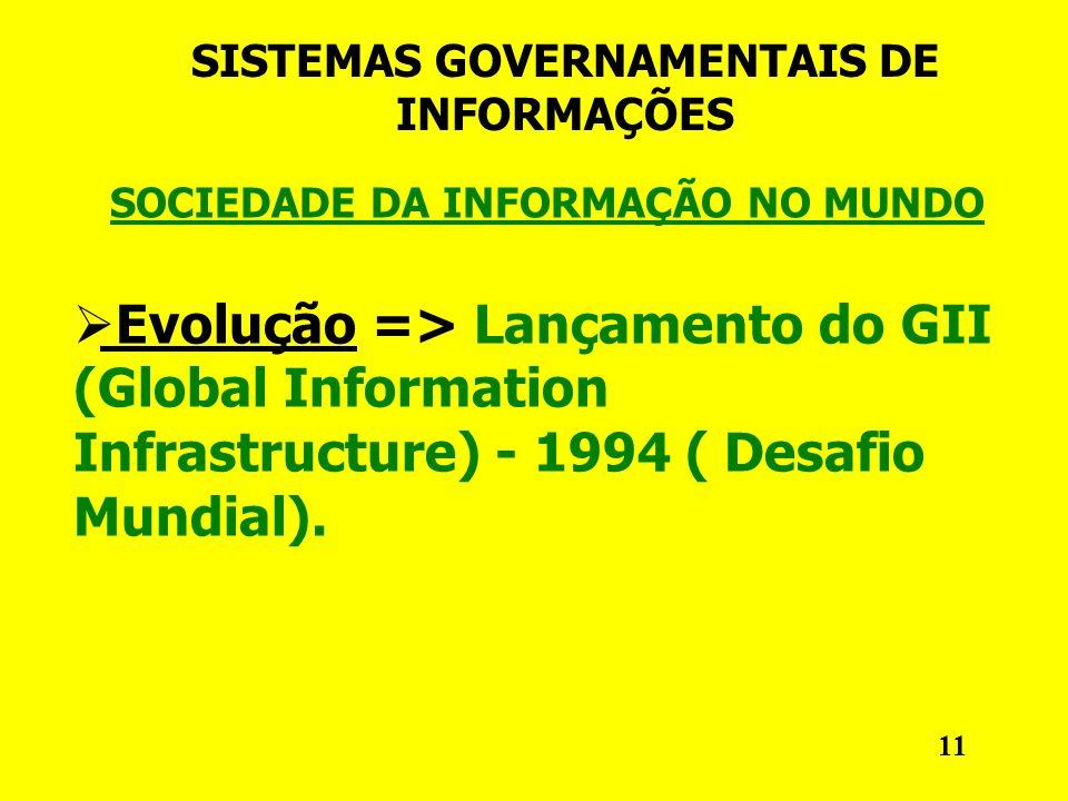 SISTEMAS GOVERNAMENTAIS DE INFORMAÇÕES SOCIEDADE DA INFORMAÇÃO NO MUNDO Evolução => Lançamento do GII (Global Information Infrastructure) - 1994 ( Desafio Mundial).