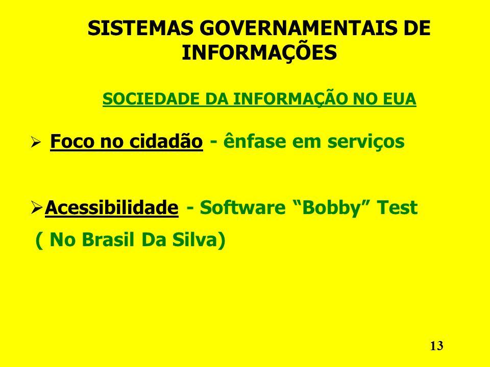 SISTEMAS GOVERNAMENTAIS DE INFORMAÇÕES SOCIEDADE DA INFORMAÇÃO NO EUA Foco no cidadão - ênfase em serviços Acessibilidade - Software Bobby Test ( No Brasil Da Silva) 13