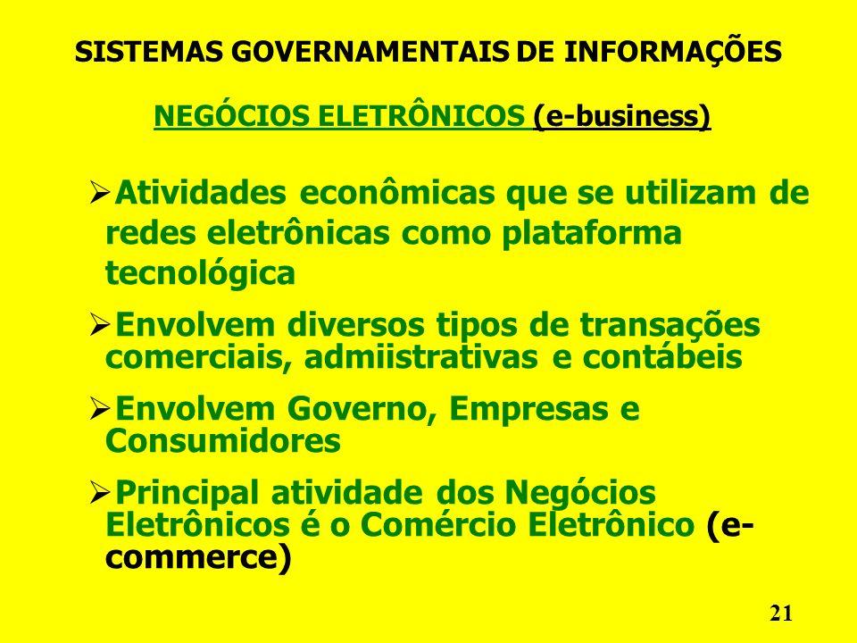 NEGÓCIOS ELETRÔNICOS (e-business) SISTEMAS GOVERNAMENTAIS DE INFORMAÇÕES 21 Atividades econômicas que se utilizam de redes eletrônicas como plataforma tecnológica Envolvem diversos tipos de transações comerciais, admiistrativas e contábeis Envolvem Governo, Empresas e Consumidores Principal atividade dos Negócios Eletrônicos é o Comércio Eletrônico (e- commerce)