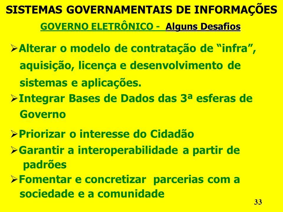 Alguns Desafios GOVERNO ELETRÔNICO - Alguns Desafios SISTEMAS GOVERNAMENTAIS DE INFORMAÇÕES 33 Alterar o modelo de contratação de infra, aquisição, licença e desenvolvimento de sistemas e aplicações.