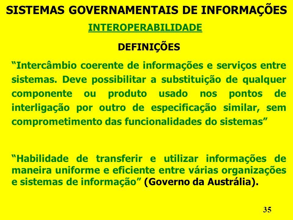 INTEROPERABILIDADE SISTEMAS GOVERNAMENTAIS DE INFORMAÇÕES DEFINIÇÕES Intercâmbio coerente de informações e serviços entre sistemas.