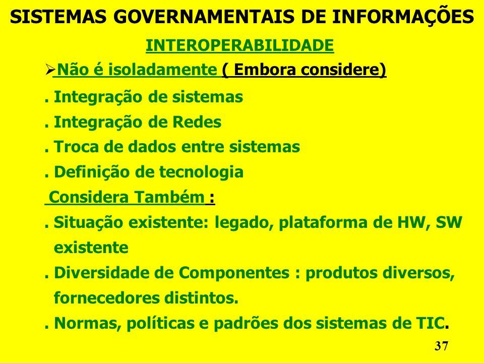 INTEROPERABILIDADE SISTEMAS GOVERNAMENTAIS DE INFORMAÇÕES 37 Não é isoladamente ( Embora considere).